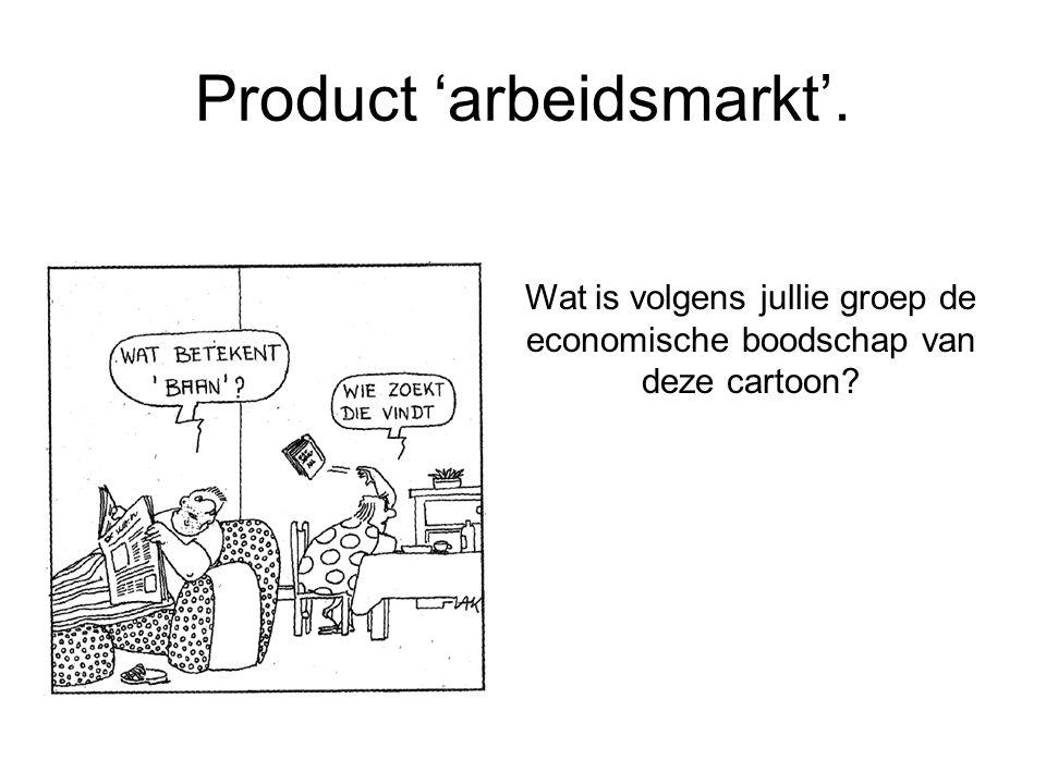 Product 'arbeidsmarkt'.