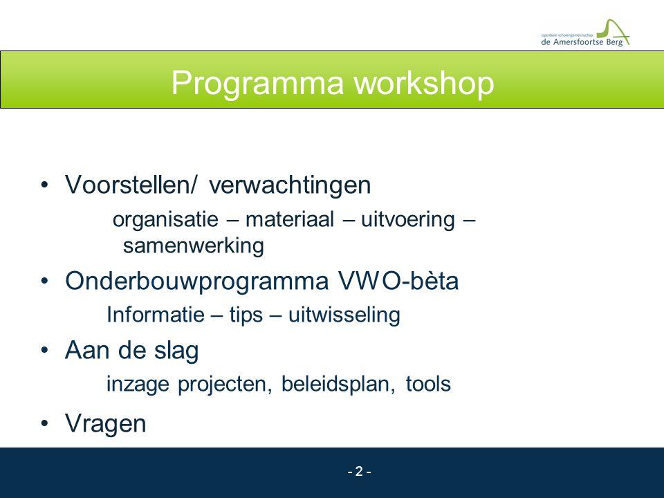 Programma workshop Voorstellen/ verwachtingen