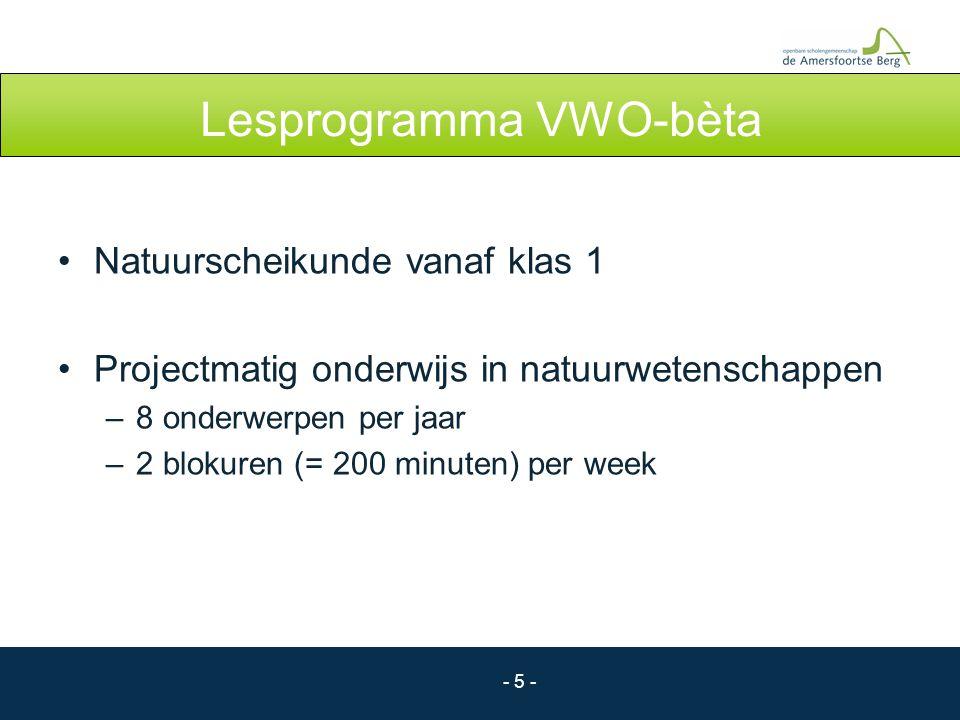 Lesprogramma VWO-bèta
