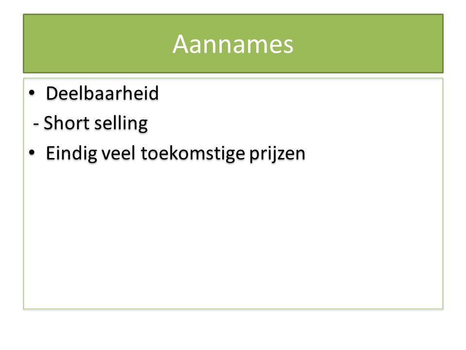 Aannames Deelbaarheid - Short selling Eindig veel toekomstige prijzen