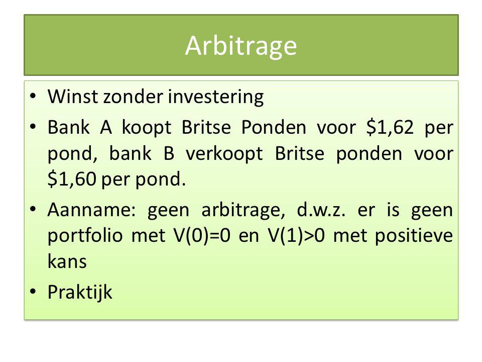 Arbitrage Winst zonder investering