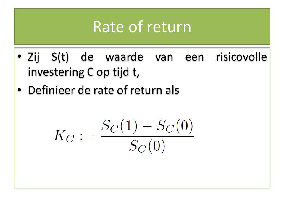 Rate of return Zij S(t) de waarde van een risicovolle investering C op tijd t, Definieer de rate of return als.