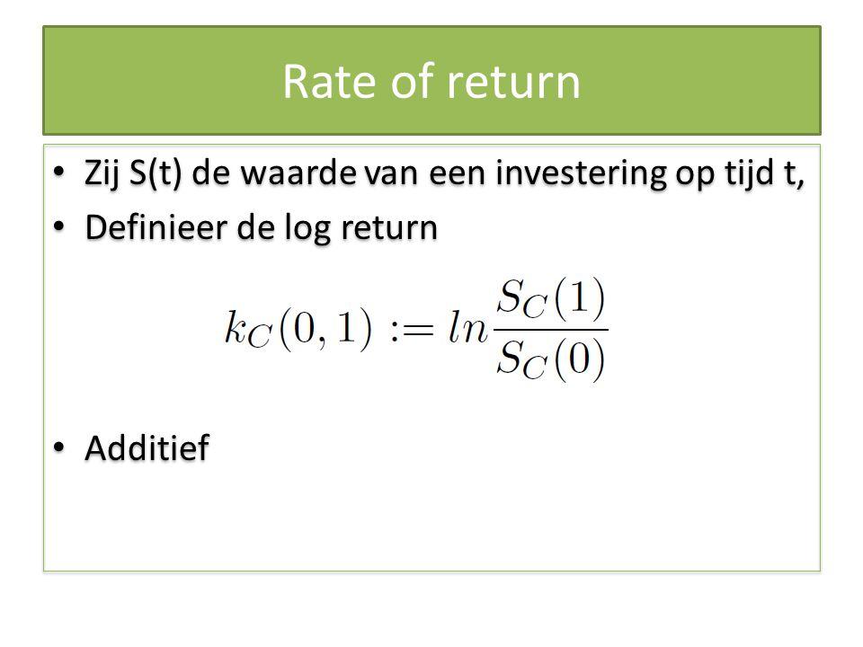 Rate of return Zij S(t) de waarde van een investering op tijd t,