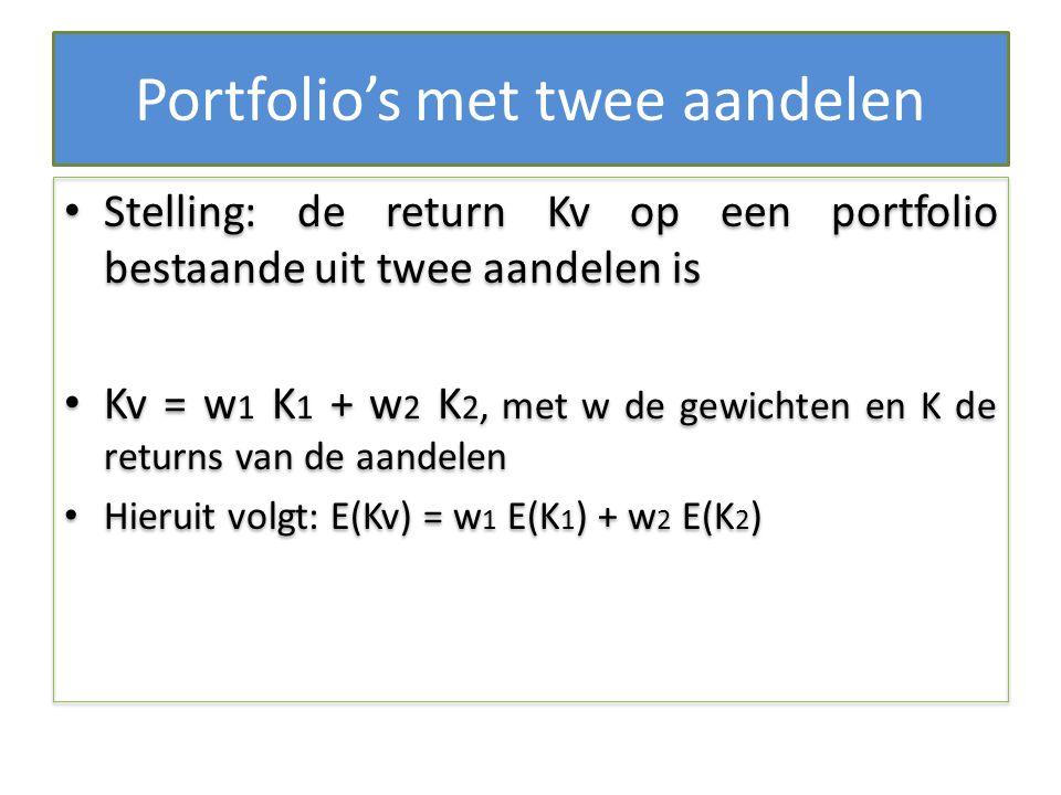 Portfolio's met twee aandelen