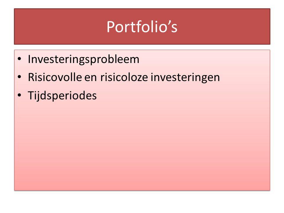 Portfolio's Investeringsprobleem
