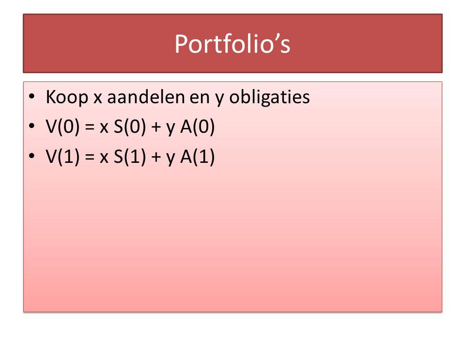 Portfolio's Koop x aandelen en y obligaties V(0) = x S(0) + y A(0)