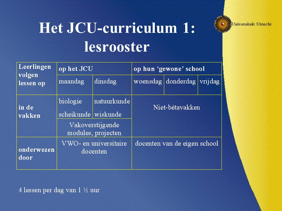 Het JCU-curriculum 1: lesrooster