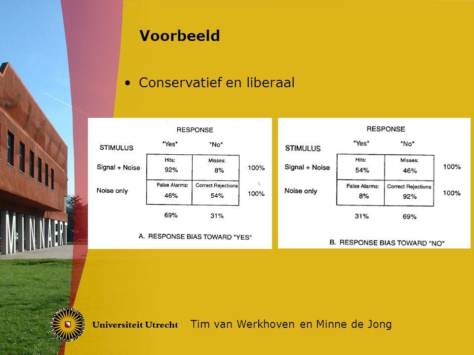 Voorbeeld Conservatief en liberaal Tim van Werkhoven en Minne de Jong