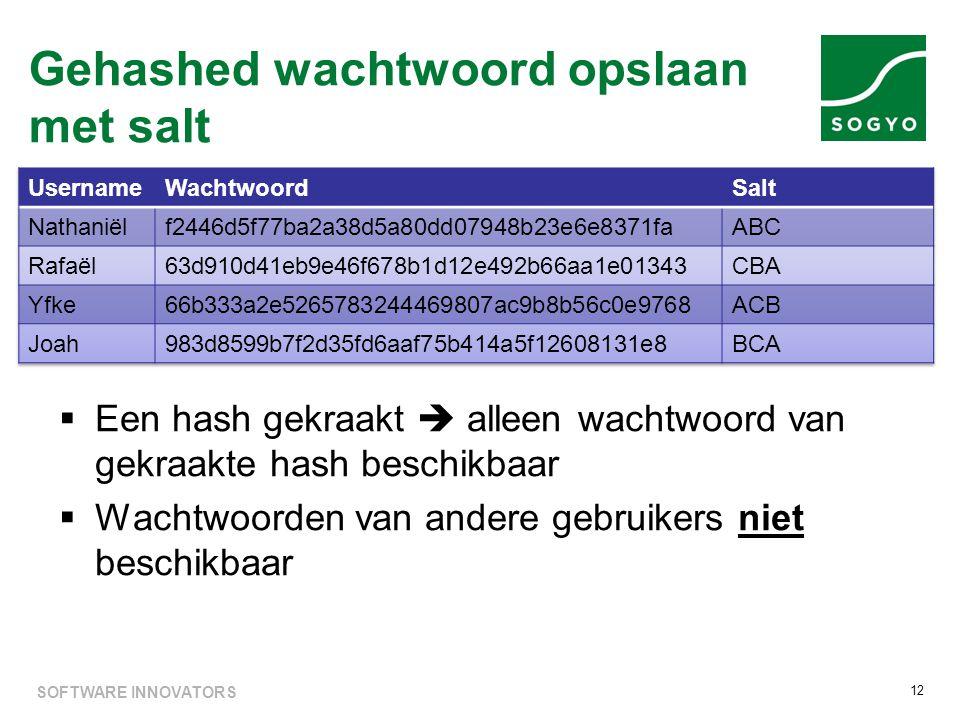 Gehashed wachtwoord opslaan met salt