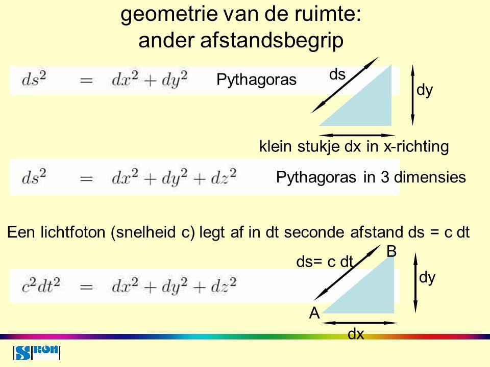 geometrie van de ruimte: ander afstandsbegrip