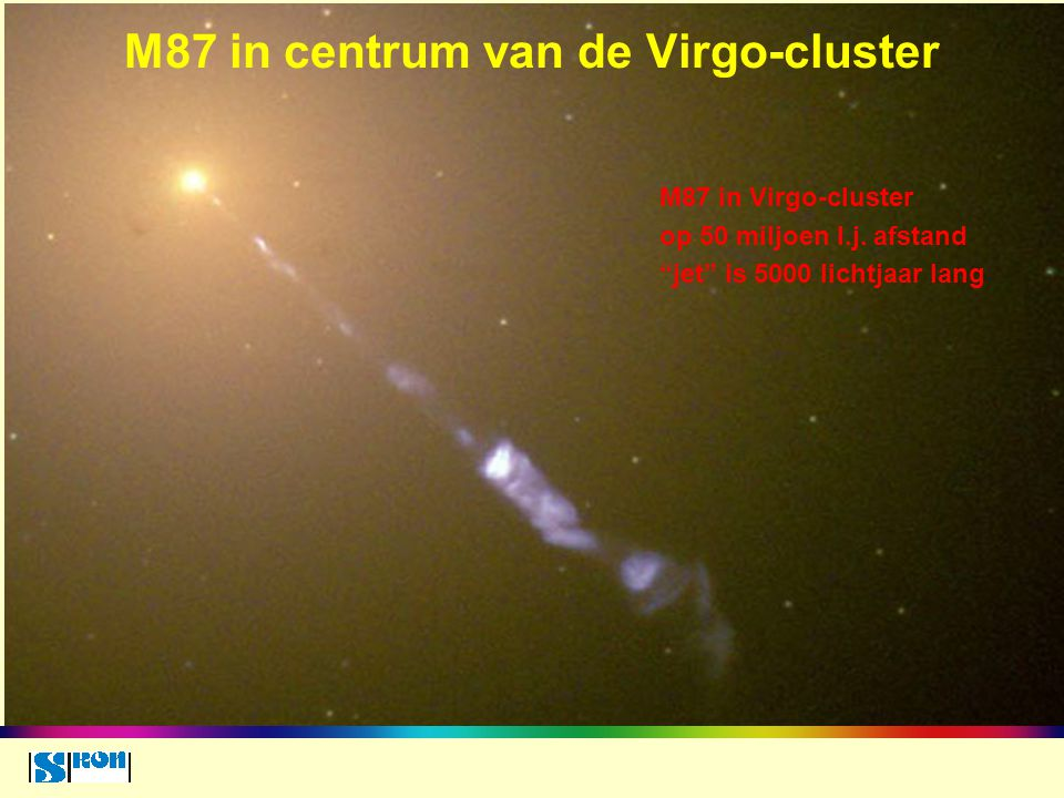 M87 in centrum van de Virgo-cluster