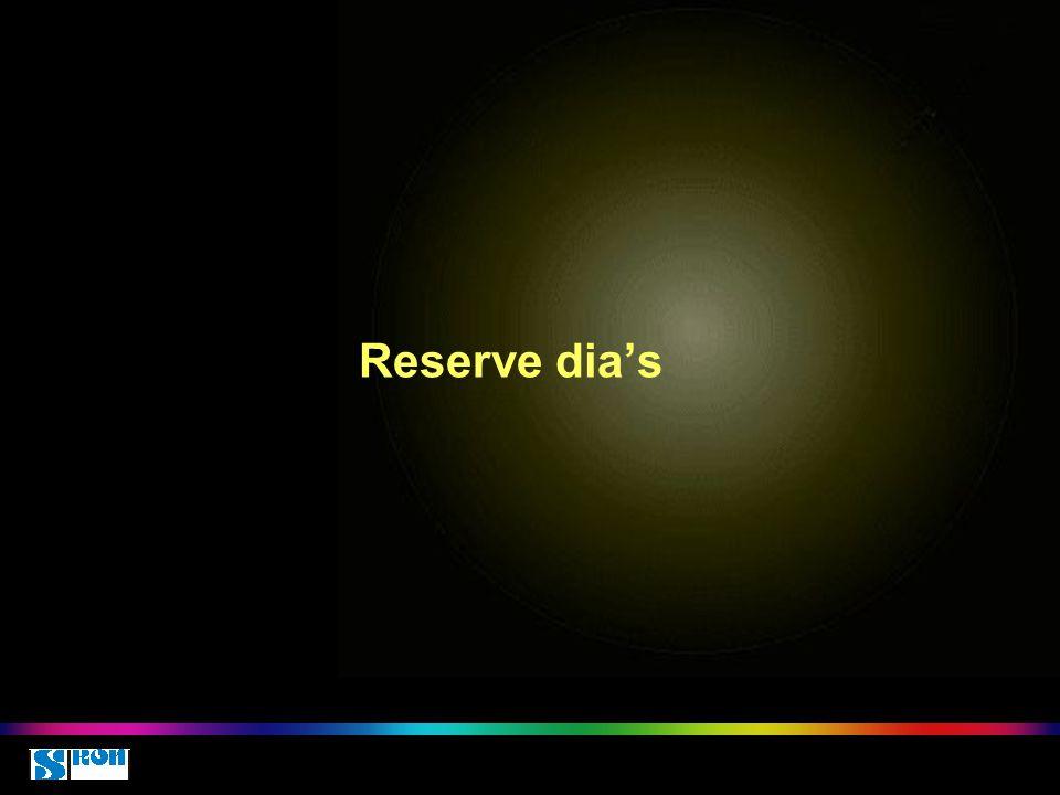 Reserve dia's