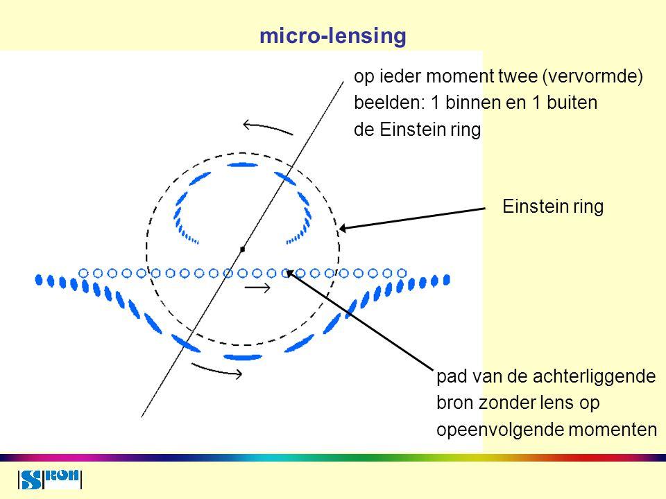 micro-lensing op ieder moment twee (vervormde)