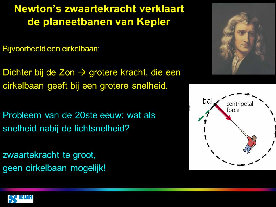 Newton's zwaartekracht verklaart de planeetbanen van Kepler