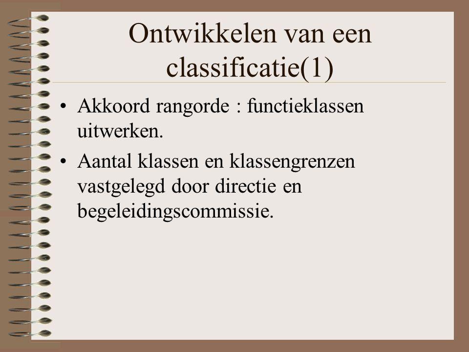 Ontwikkelen van een classificatie(1)