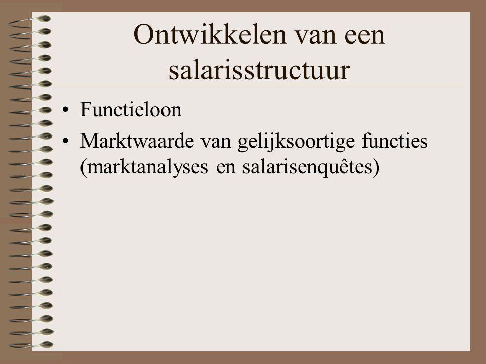 Ontwikkelen van een salarisstructuur