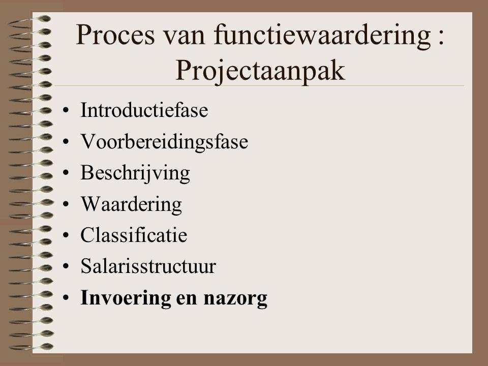 Proces van functiewaardering : Projectaanpak