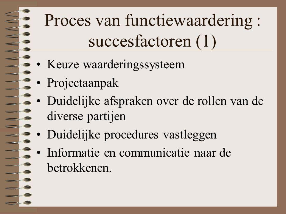 Proces van functiewaardering : succesfactoren (1)