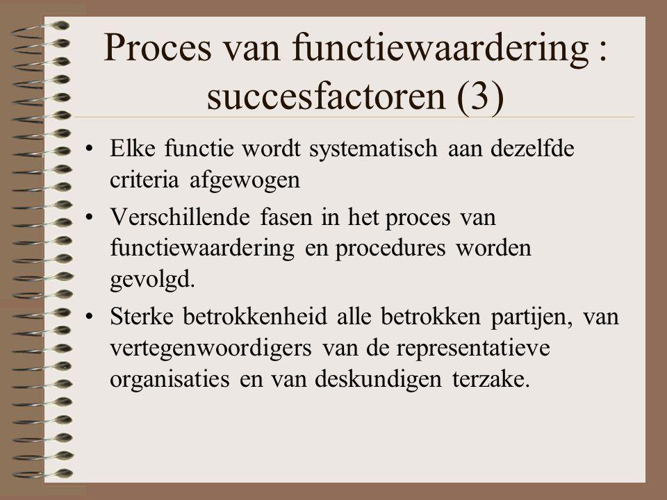 Proces van functiewaardering : succesfactoren (3)
