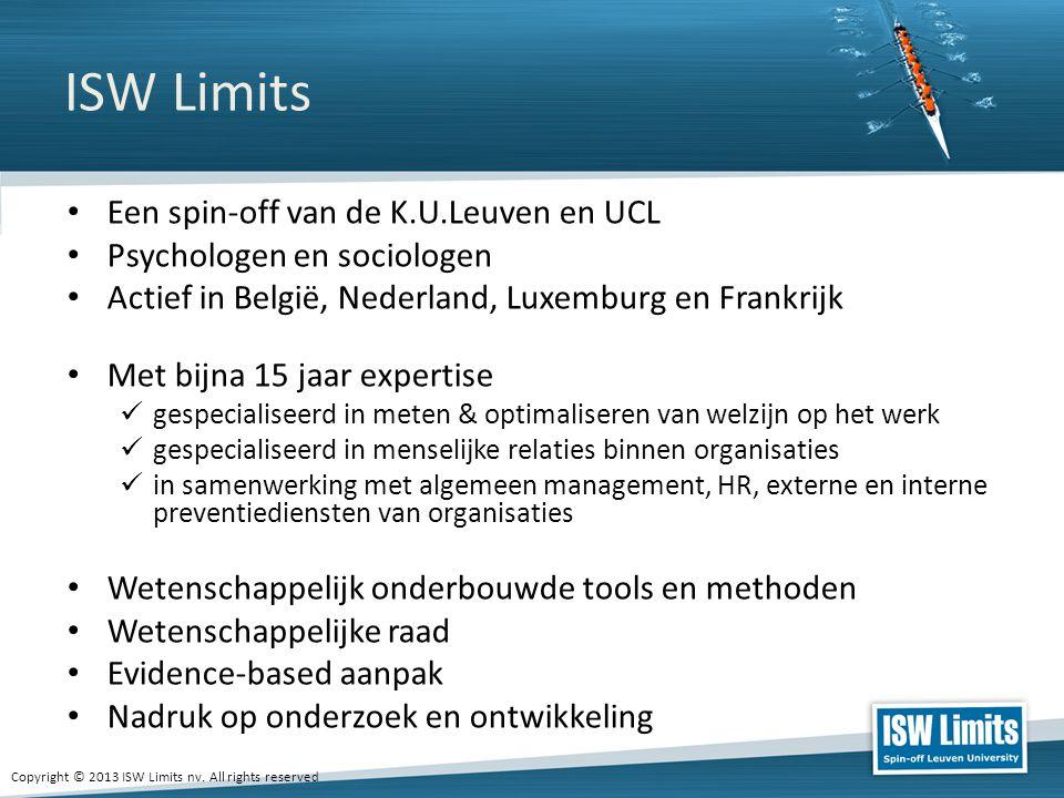ISW Limits Een spin-off van de K.U.Leuven en UCL