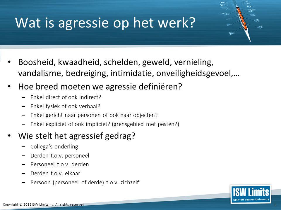 Wat is agressie op het werk