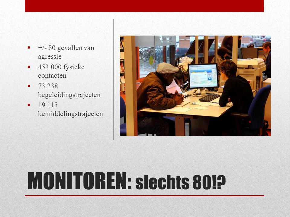 MONITOREN: slechts 80! +/- 80 gevallen van agressie