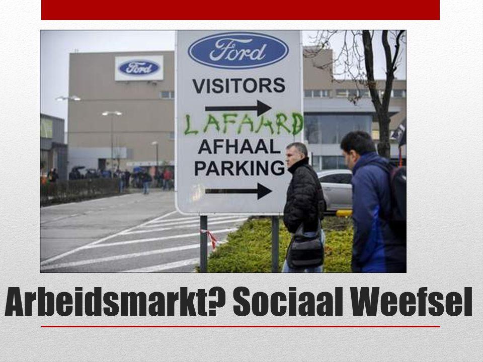 Arbeidsmarkt Sociaal Weefsel