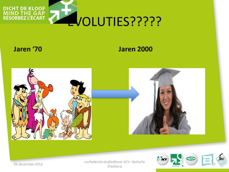 confederale studiedienst ACV- Nathalie Diesbecq