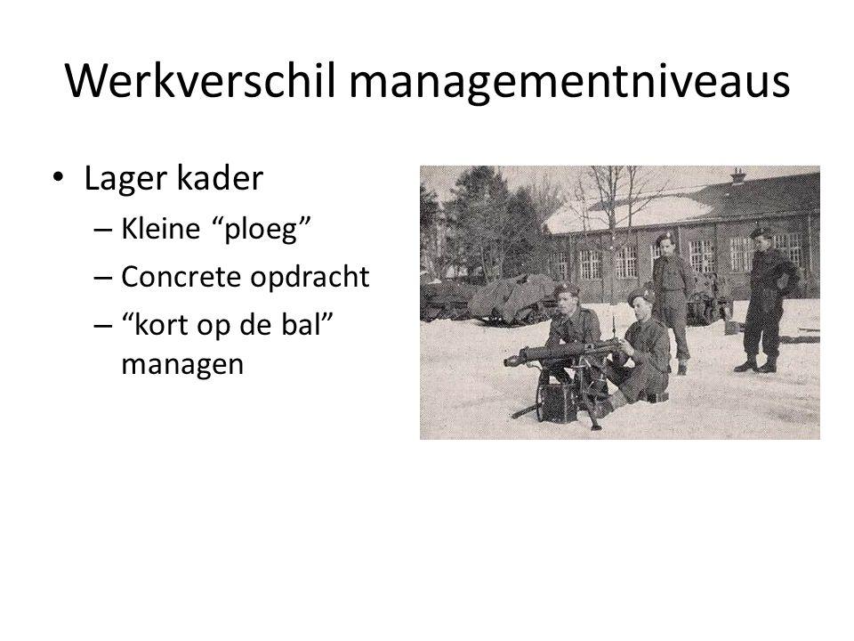 Werkverschil managementniveaus
