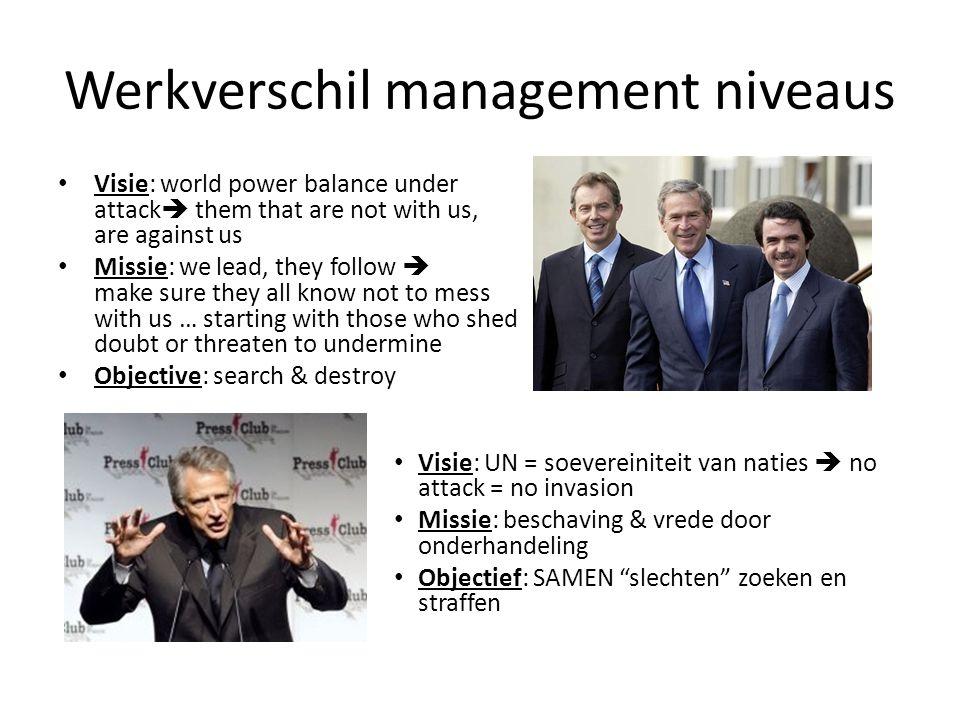 Werkverschil management niveaus