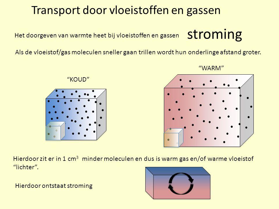 Transport door vloeistoffen en gassen