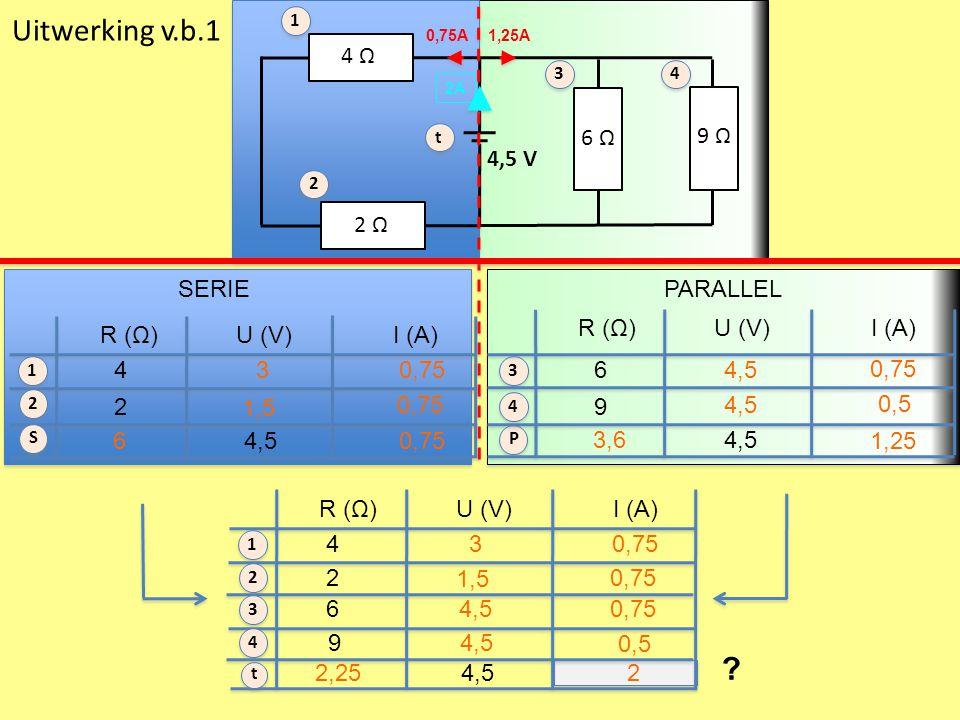 Uitwerking v.b.1 6 Ω 2 Ω 4,5 V 9 Ω 4 Ω SERIE PARALLEL R (Ω) U (V)