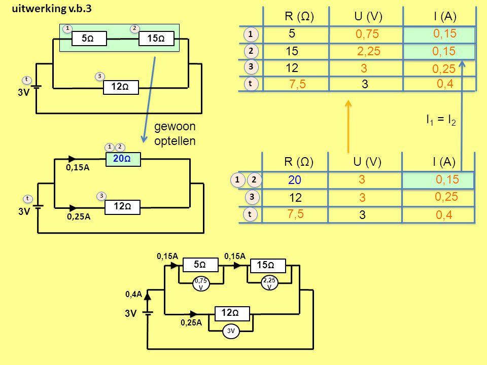 uitwerking v.b.3 R (Ω) U (V) I (A) 5 0,75 0,15 15 2,25 0,15 12 3 0,25