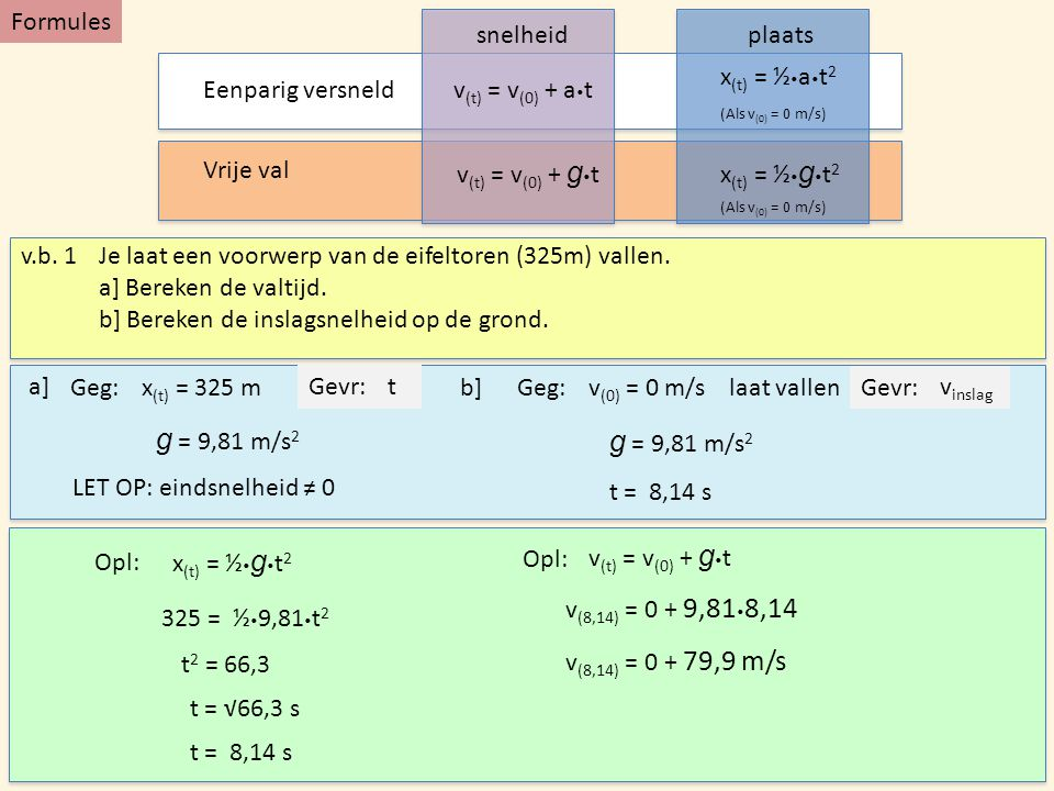 g = 9,81 m/s2 g = 9,81 m/s2 Formules snelheid plaats x(t) = ½at2
