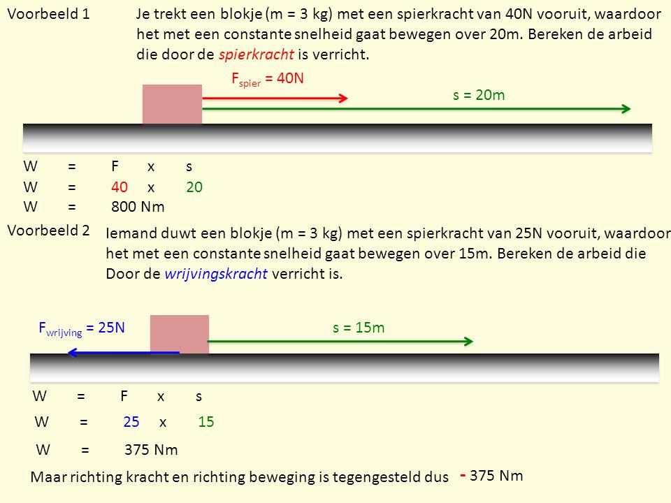 Voorbeeld 1 Je trekt een blokje (m = 3 kg) met een spierkracht van 40N vooruit, waardoor.
