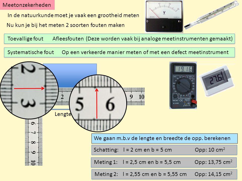 Meetonzekerheden In de natuurkunde moet je vaak een grootheid meten. Nu kun je bij het meten 2 soorten fouten maken.