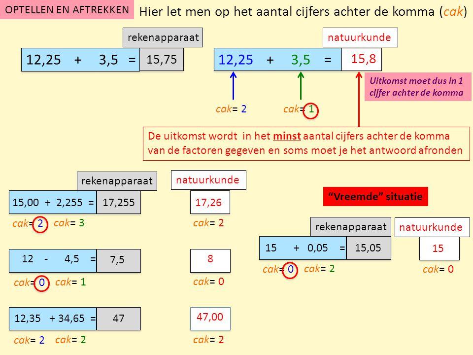 OPTELLEN EN AFTREKKEN Hier let men op het aantal cijfers achter de komma (cak) rekenapparaat. 12,25 + 3,5 =