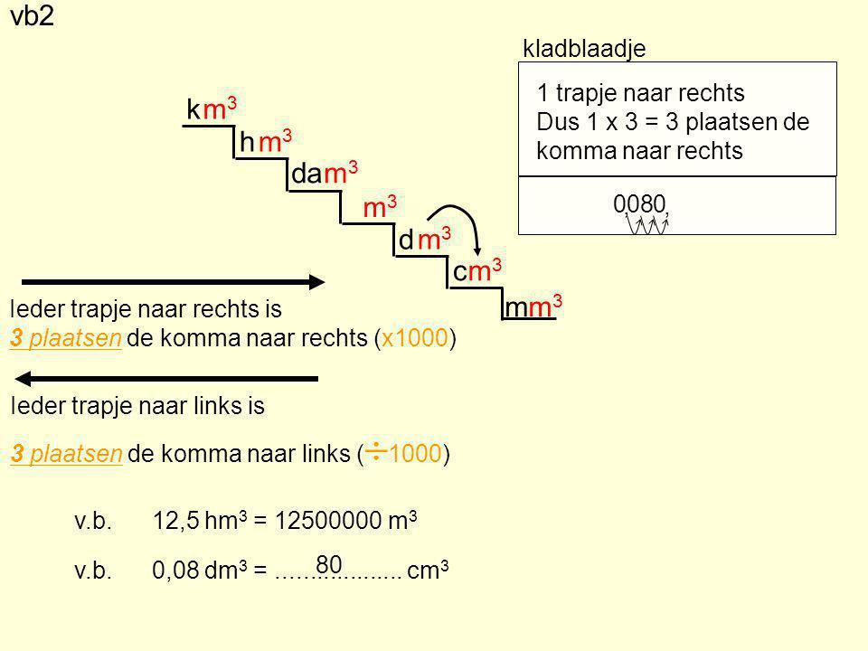 vb2 k m3 h m3 da m3 m3 d m3 c m3 m m3 kladblaadje 1 trapje naar rechts