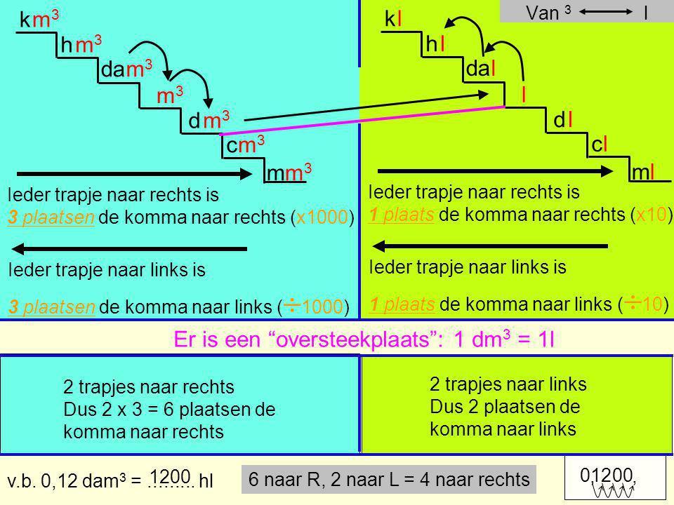 omrekening gasverbruik m3 naar kwh