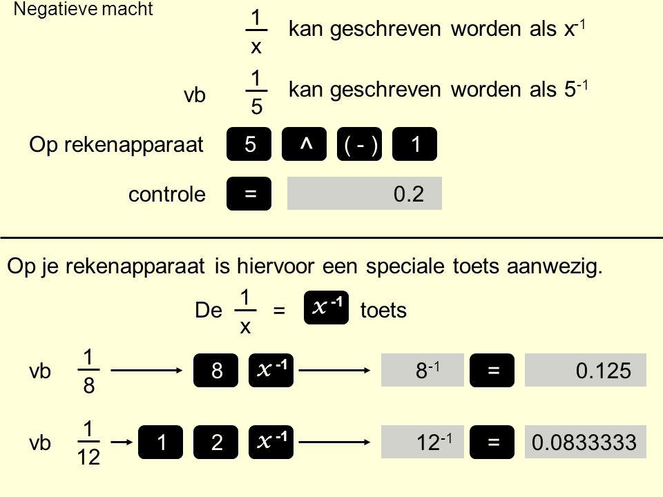 ^ 1 x kan geschreven worden als x-1 1 5 kan geschreven worden als 5-1