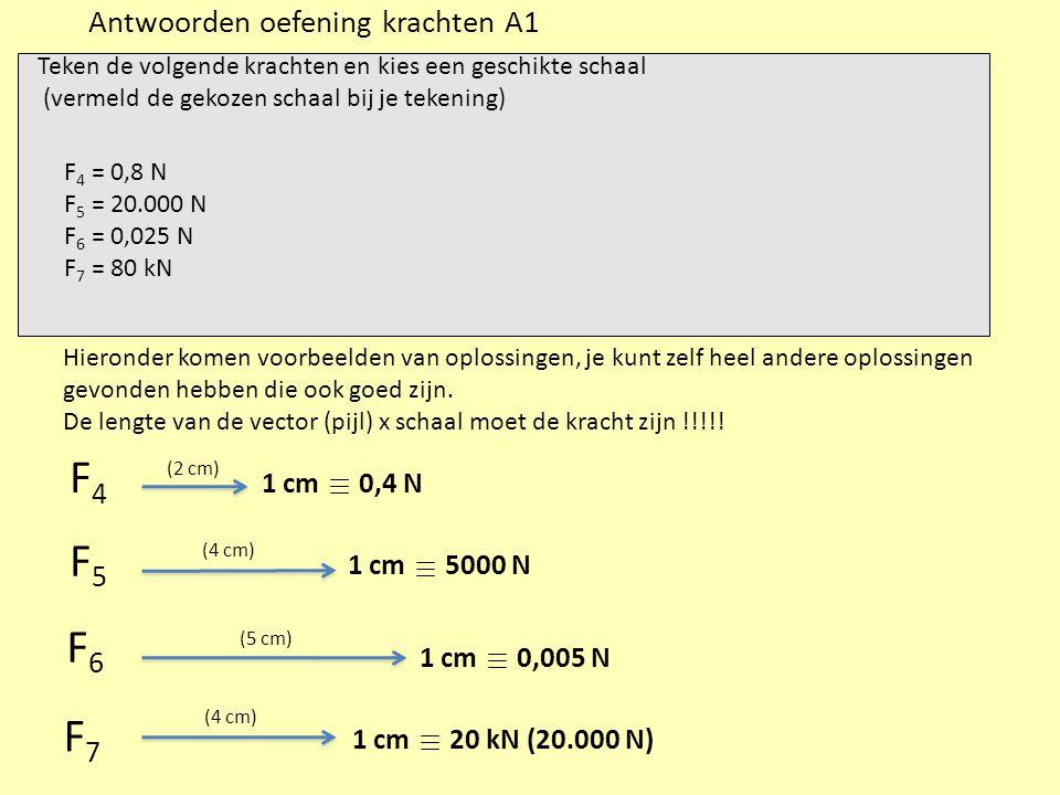 Antwoorden oefening krachten A1