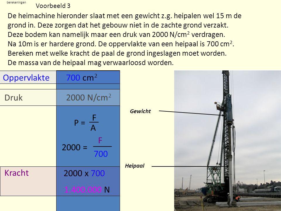 Oppervlakte 700 cm2 Druk 2000 N/cm2 A F 2000 = 700 F Kracht 2000 x 700
