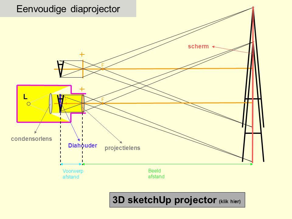 Eenvoudige diaprojector