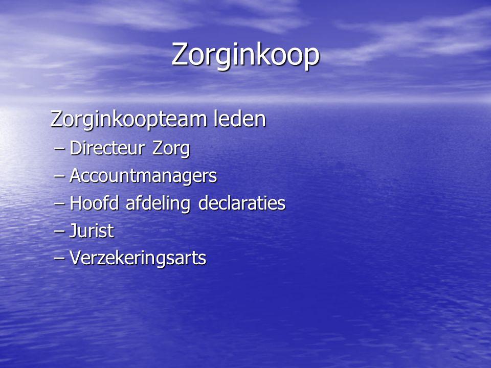 Zorginkoop Zorginkoopteam leden Directeur Zorg Accountmanagers