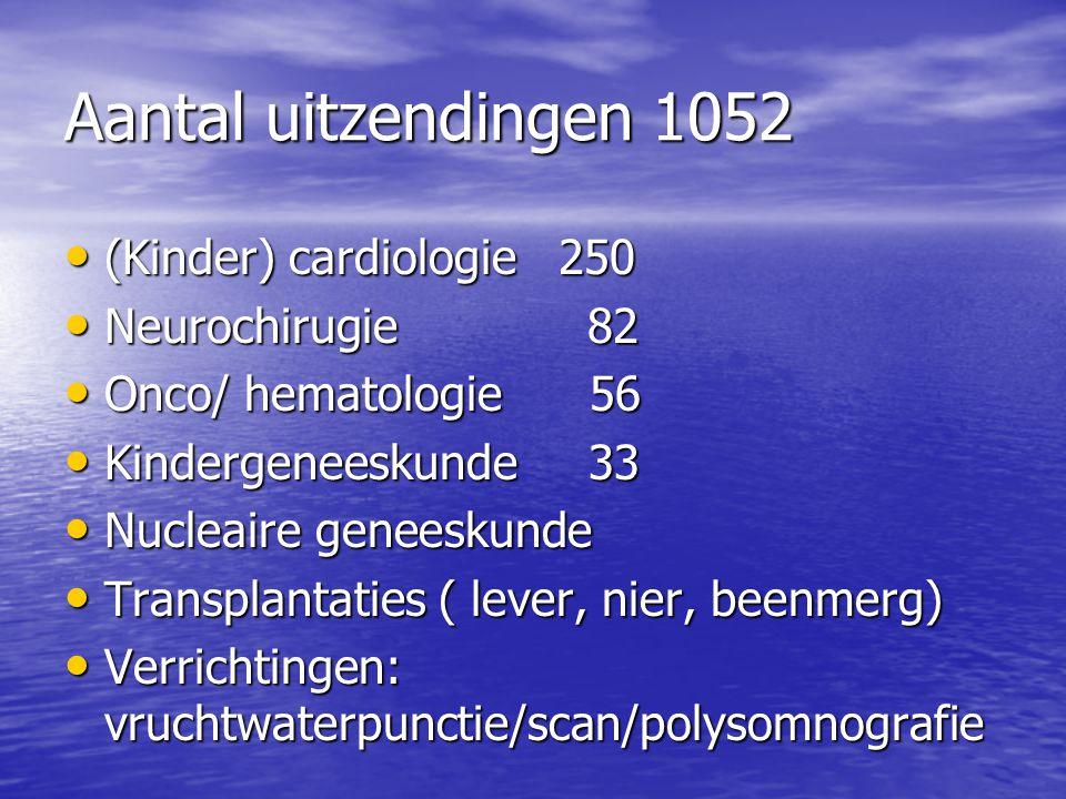 Aantal uitzendingen 1052 (Kinder) cardiologie 250 Neurochirugie 82