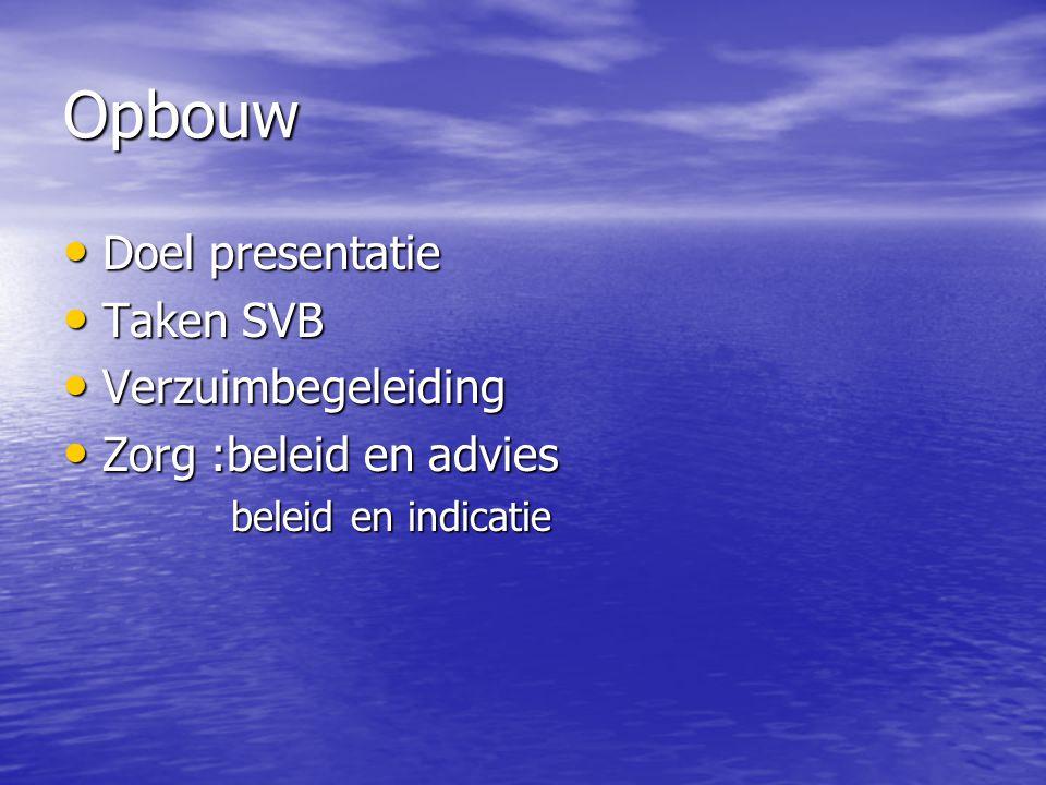 Opbouw Doel presentatie Taken SVB Verzuimbegeleiding