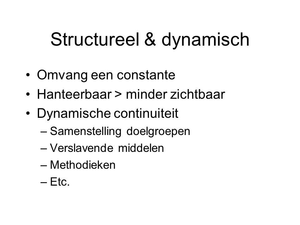 Structureel & dynamisch