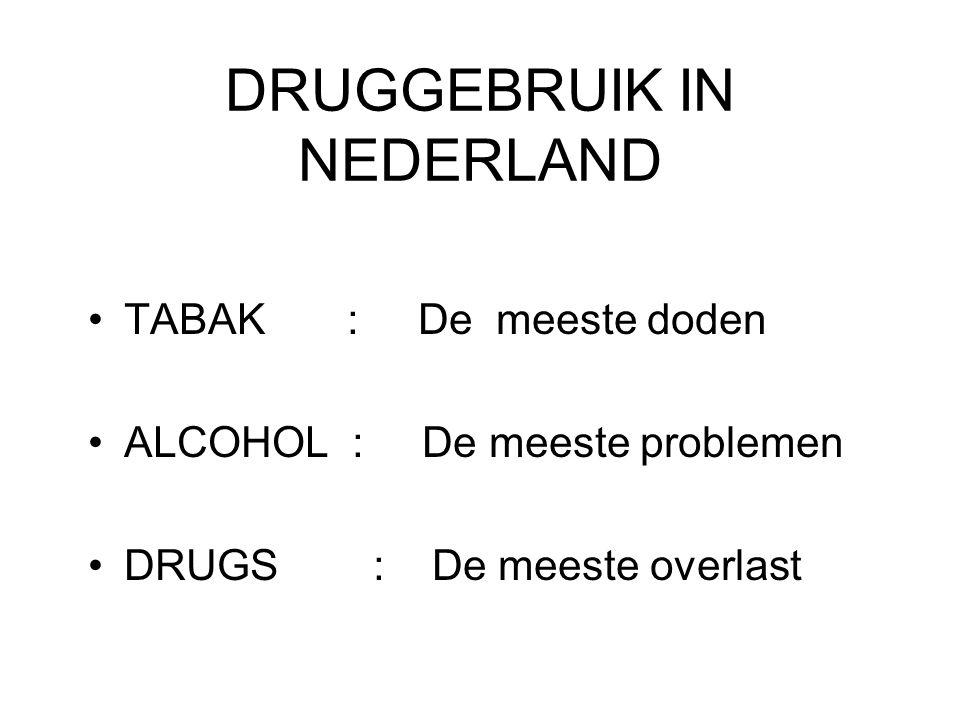 DRUGGEBRUIK IN NEDERLAND