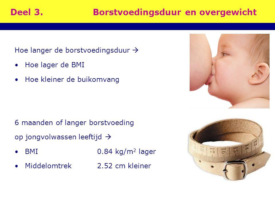 Deel 3. Borstvoedingsduur en overgewicht