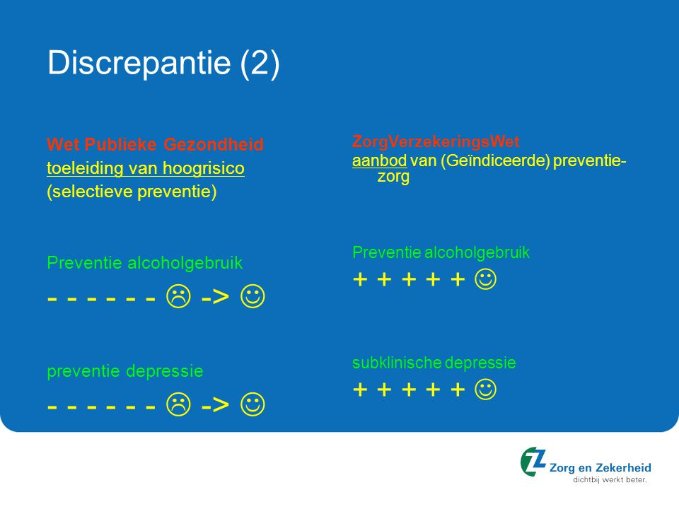 Discrepantie (2) - - - - - -  ->  + + + + + 